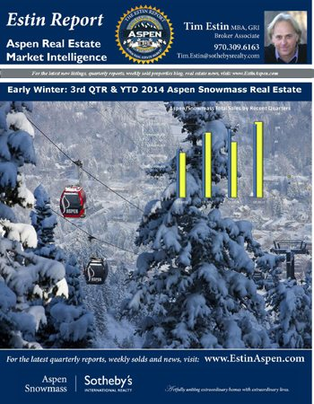 Estin Report: Early Winter 3rd Quarter and YTD 2014 State of the Aspen Real Estate Market Image