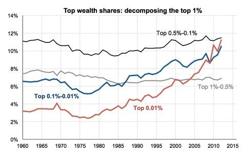 From Trailer Park to Aspen, a View of the Nation's Vast Wealth Gap, BG Image